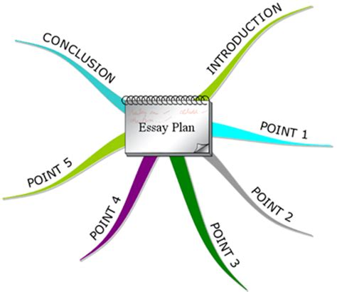 Extended essay English a1 criteria